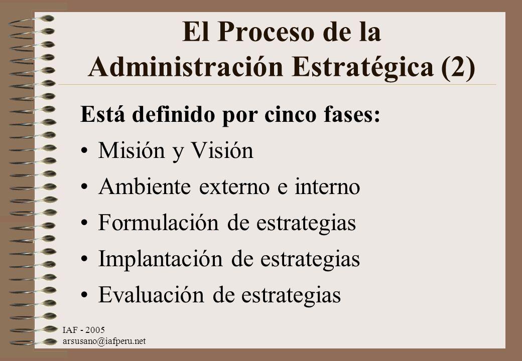 El Proceso de la Administración Estratégica (2)