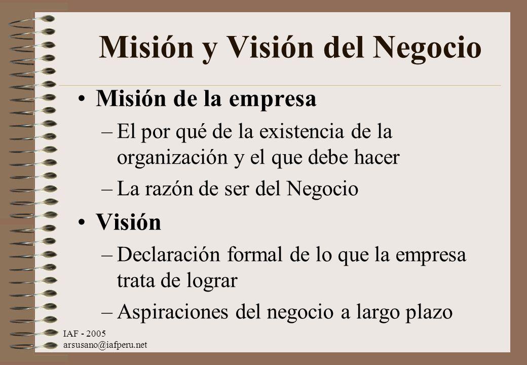 Misión y Visión del Negocio