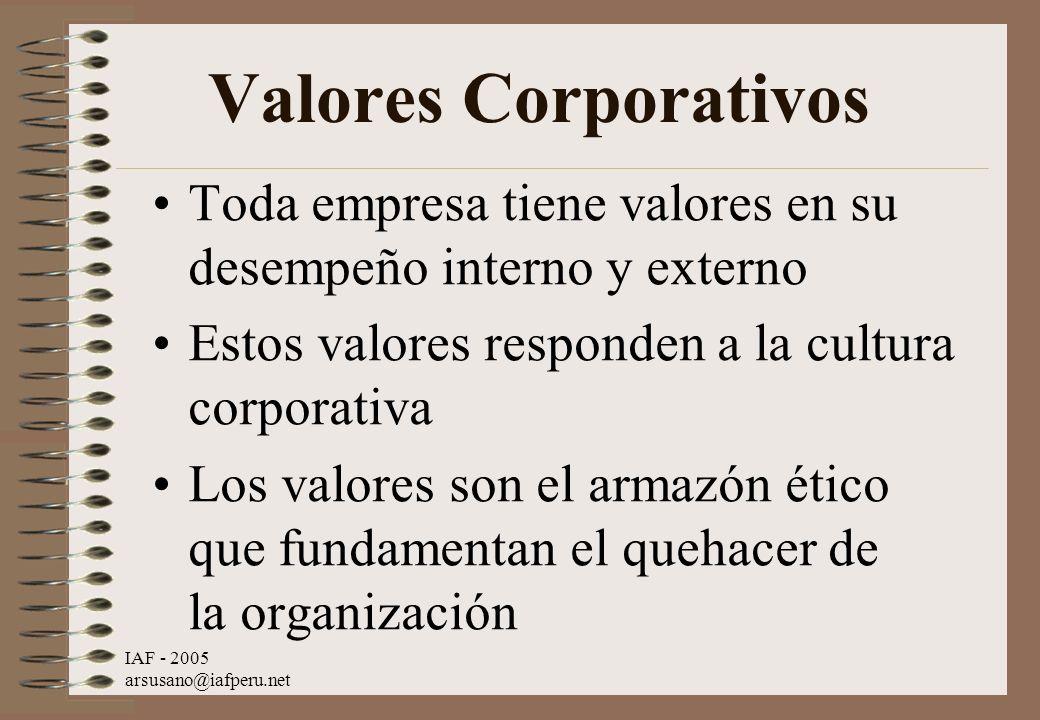 Valores Corporativos Toda empresa tiene valores en su desempeño interno y externo. Estos valores responden a la cultura corporativa.
