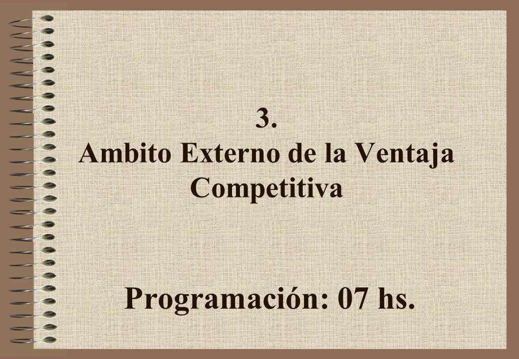 3. Ambito Externo de la Ventaja Competitiva