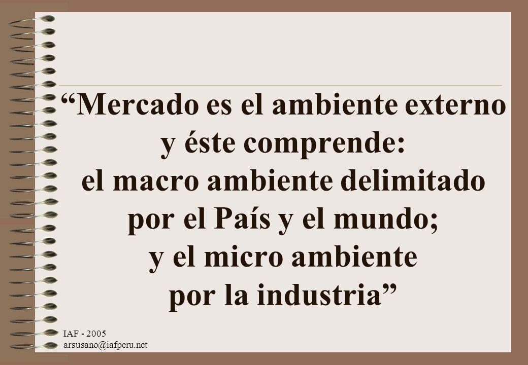 Mercado es el ambiente externo y éste comprende: el macro ambiente delimitado por el País y el mundo; y el micro ambiente por la industria