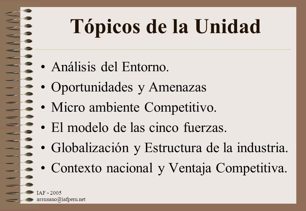 Tópicos de la Unidad Análisis del Entorno. Oportunidades y Amenazas
