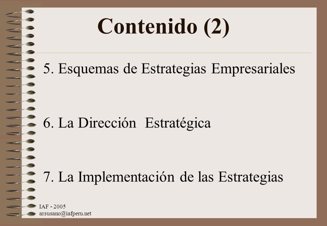 Contenido (2) 5. Esquemas de Estrategias Empresariales