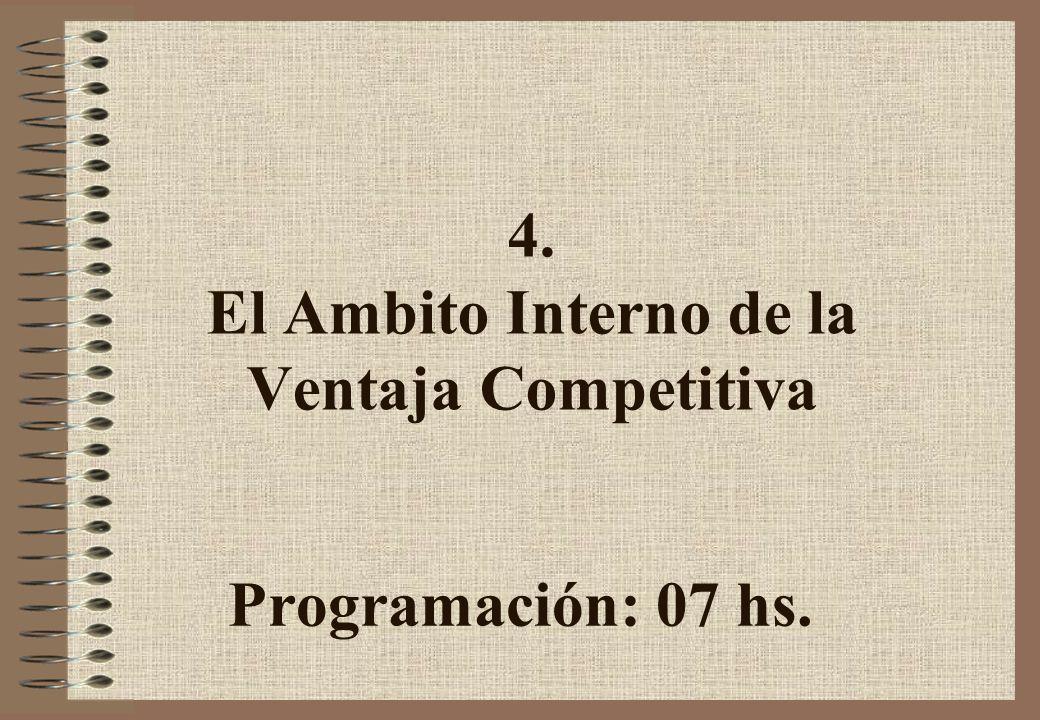4. El Ambito Interno de la Ventaja Competitiva