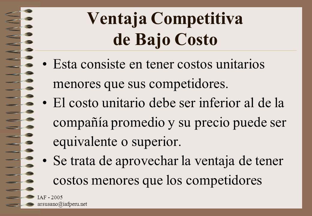 Ventaja Competitiva de Bajo Costo