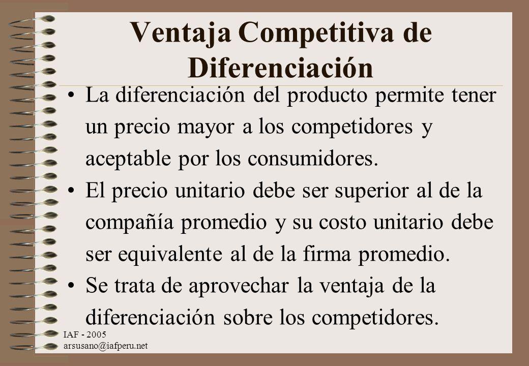 Ventaja Competitiva de Diferenciación