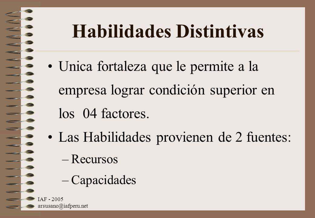Habilidades Distintivas