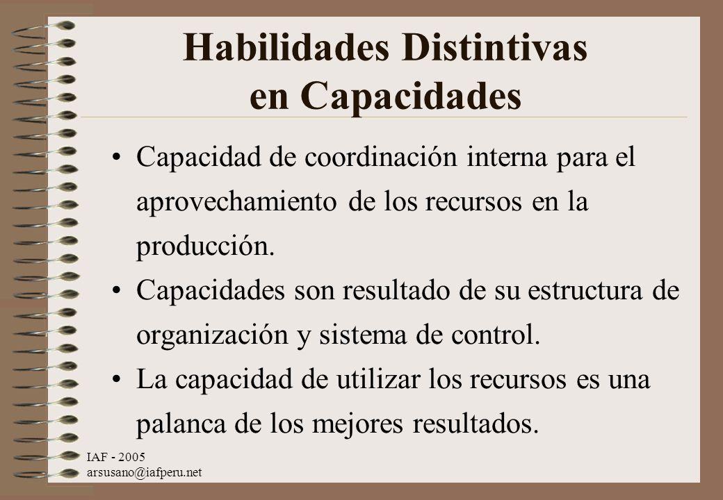 Habilidades Distintivas en Capacidades