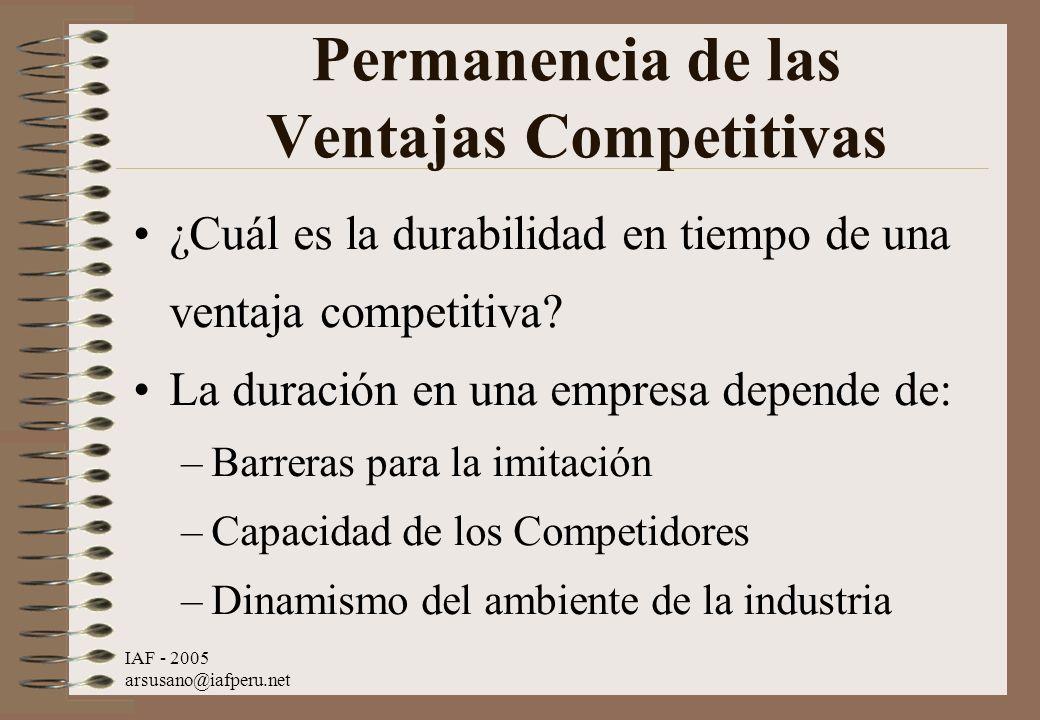 Permanencia de las Ventajas Competitivas