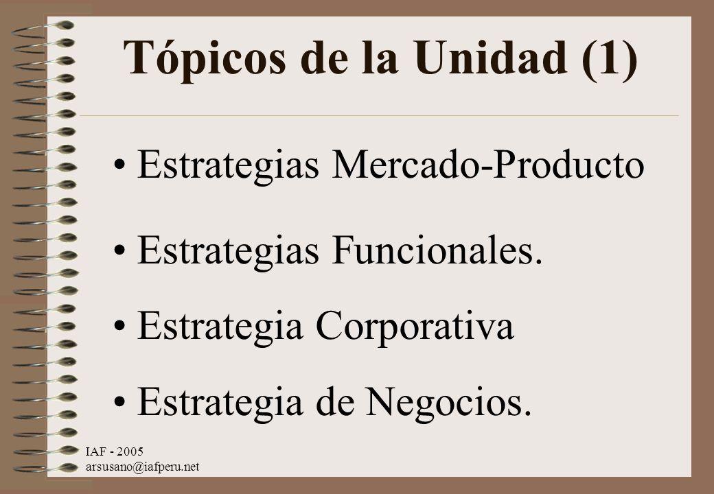 Tópicos de la Unidad (1) Estrategias Mercado-Producto
