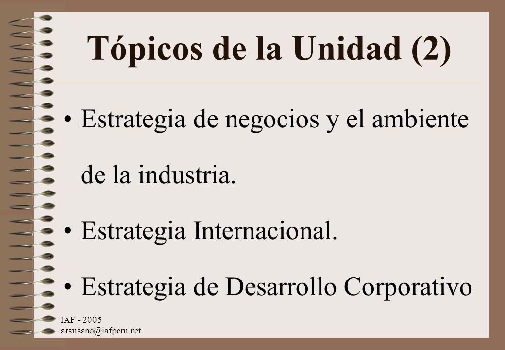 Tópicos de la Unidad (2) Estrategia de negocios y el ambiente de la industria. Estrategia Internacional.