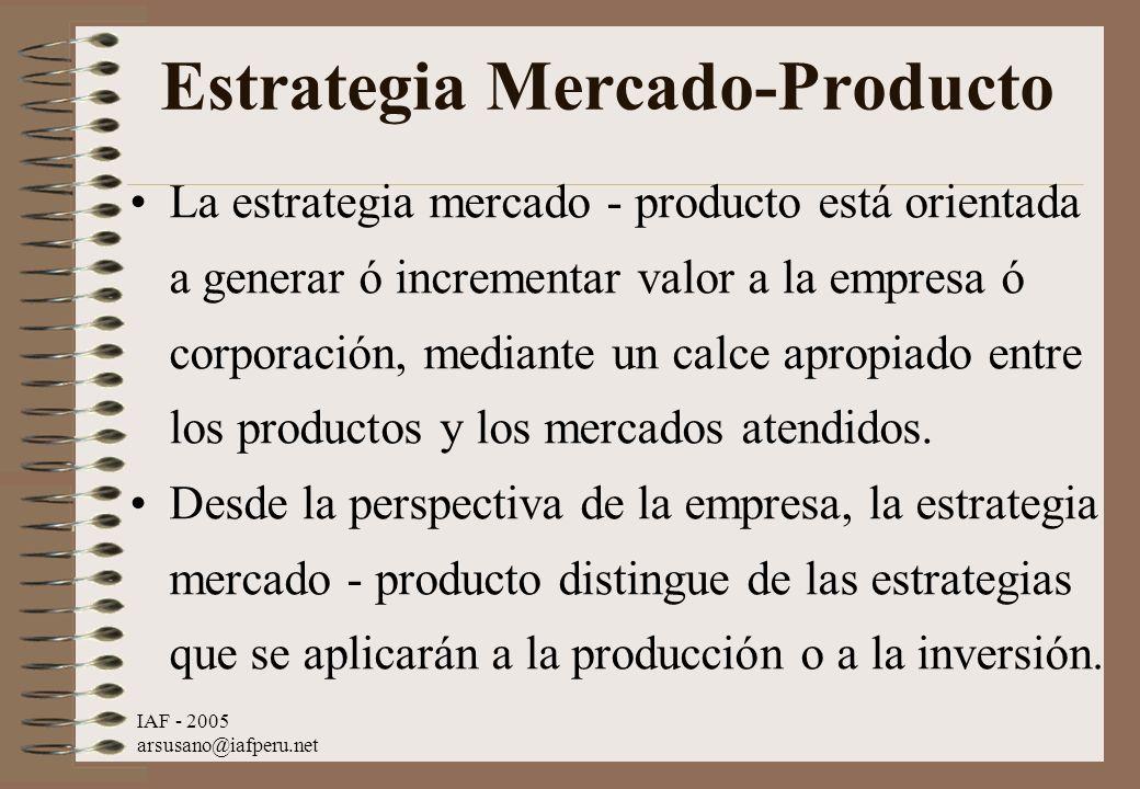 Estrategia Mercado-Producto