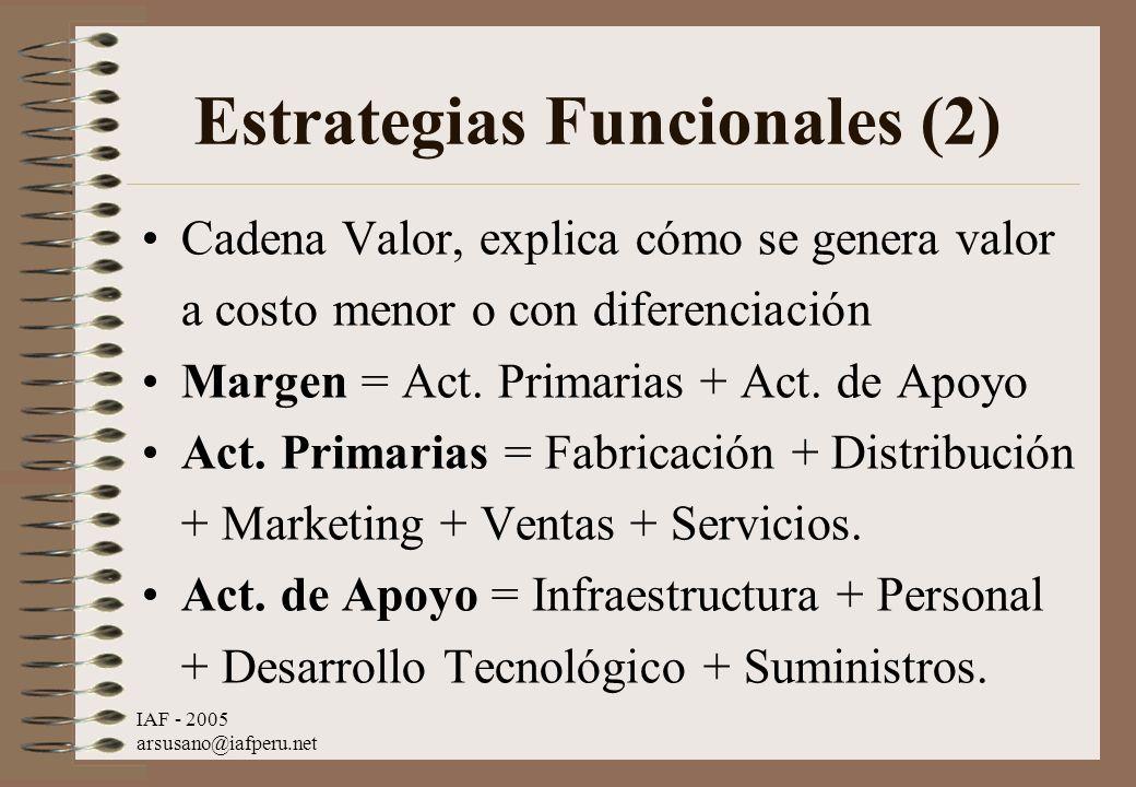 Estrategias Funcionales (2)