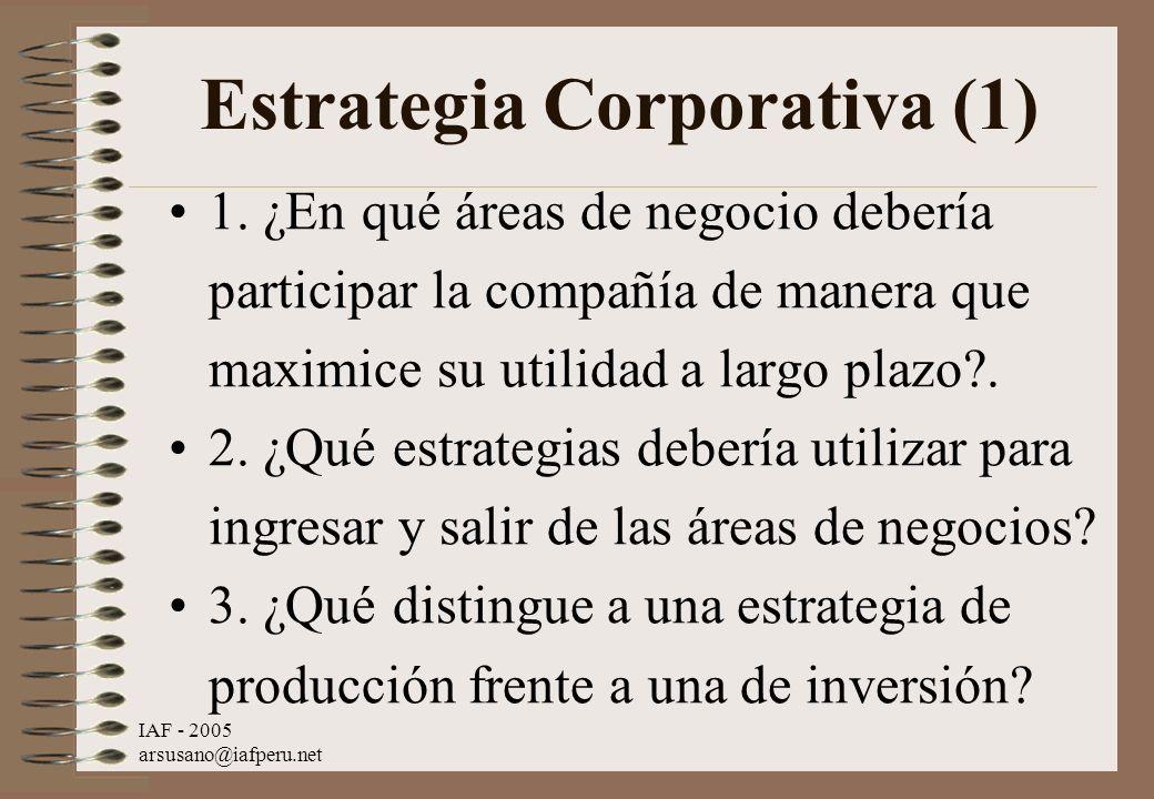 Estrategia Corporativa (1)