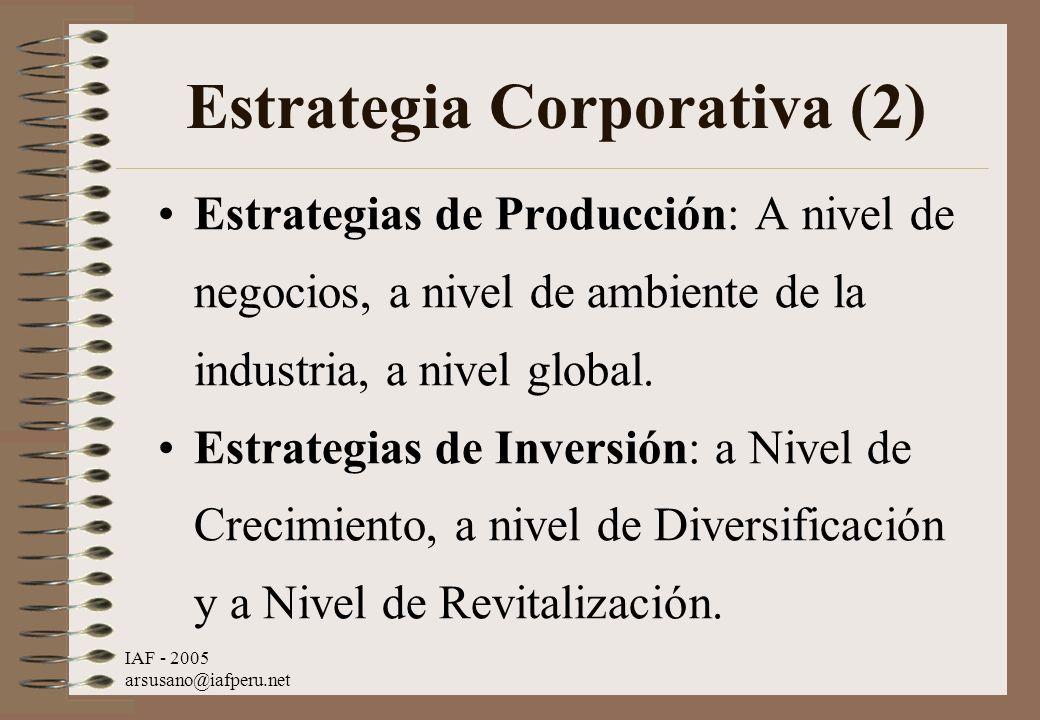 Estrategia Corporativa (2)