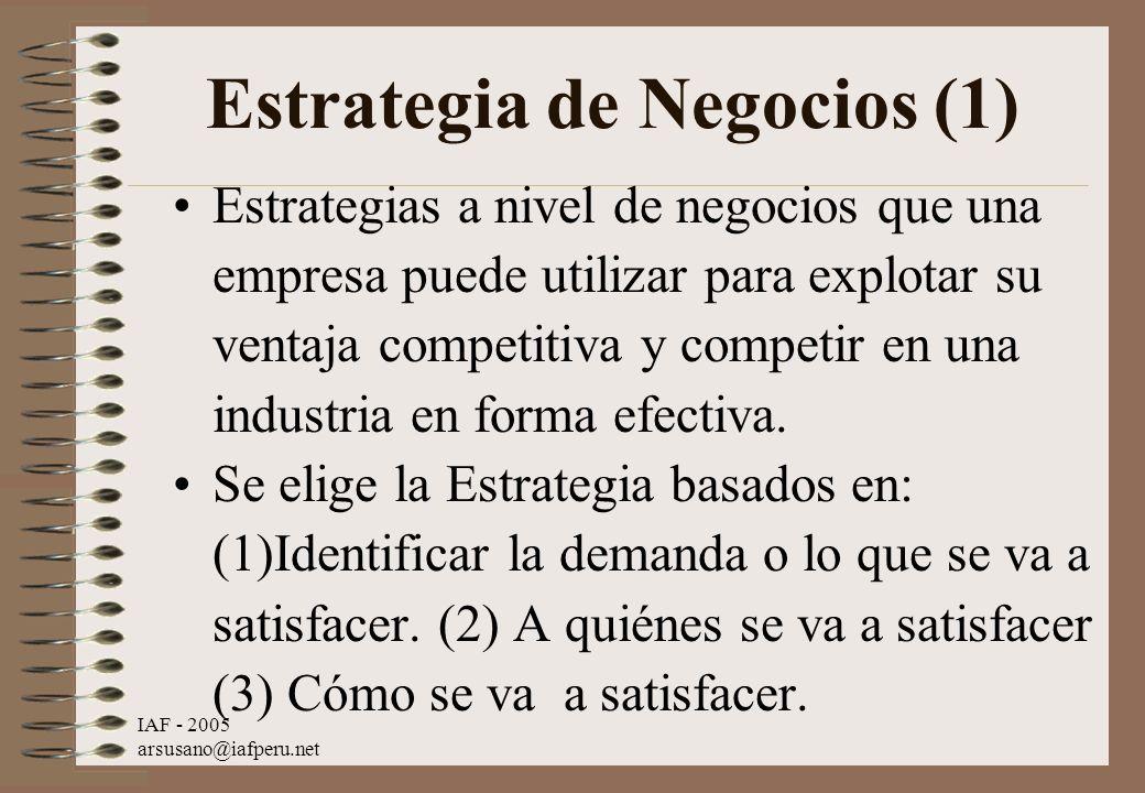 Estrategia de Negocios (1)
