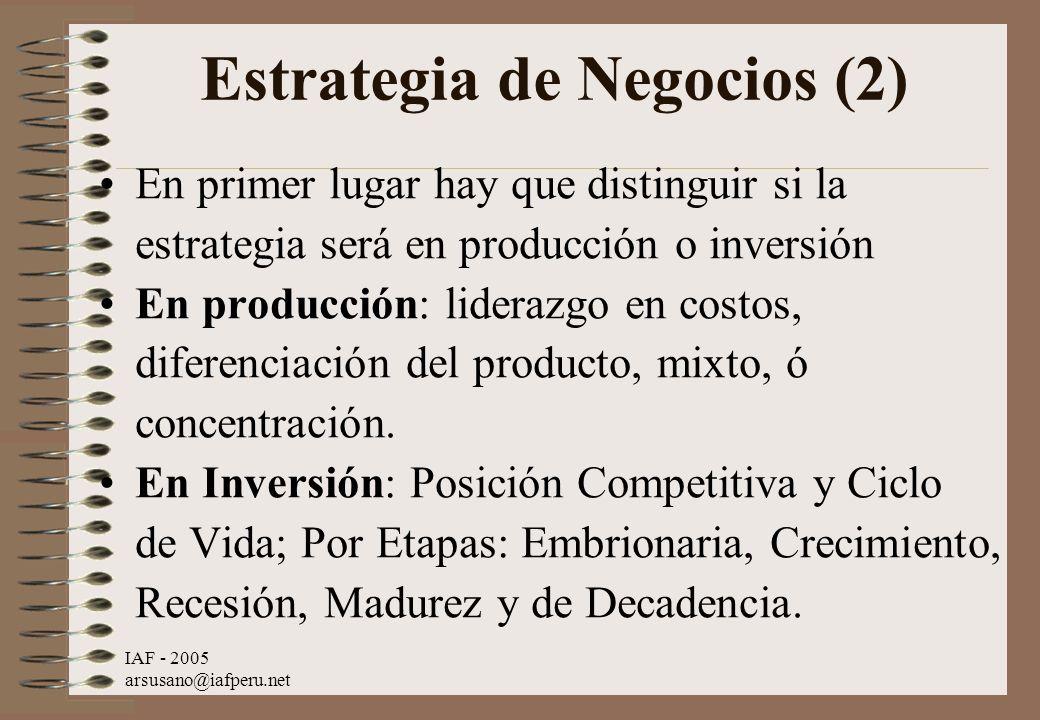 Estrategia de Negocios (2)
