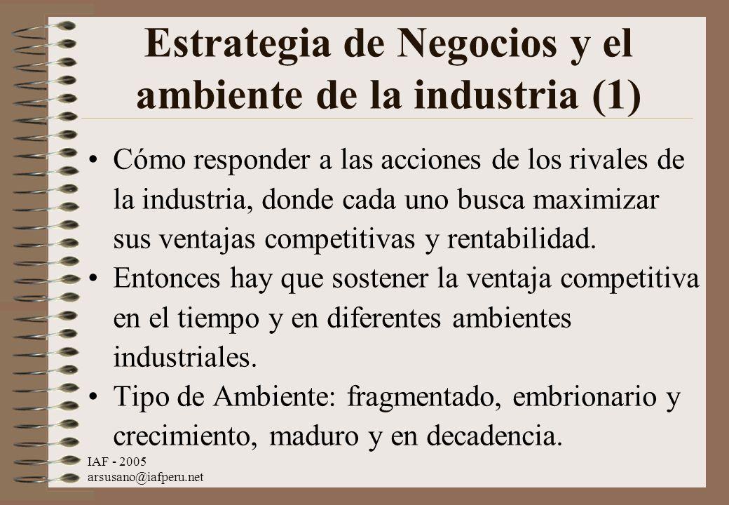 Estrategia de Negocios y el ambiente de la industria (1)