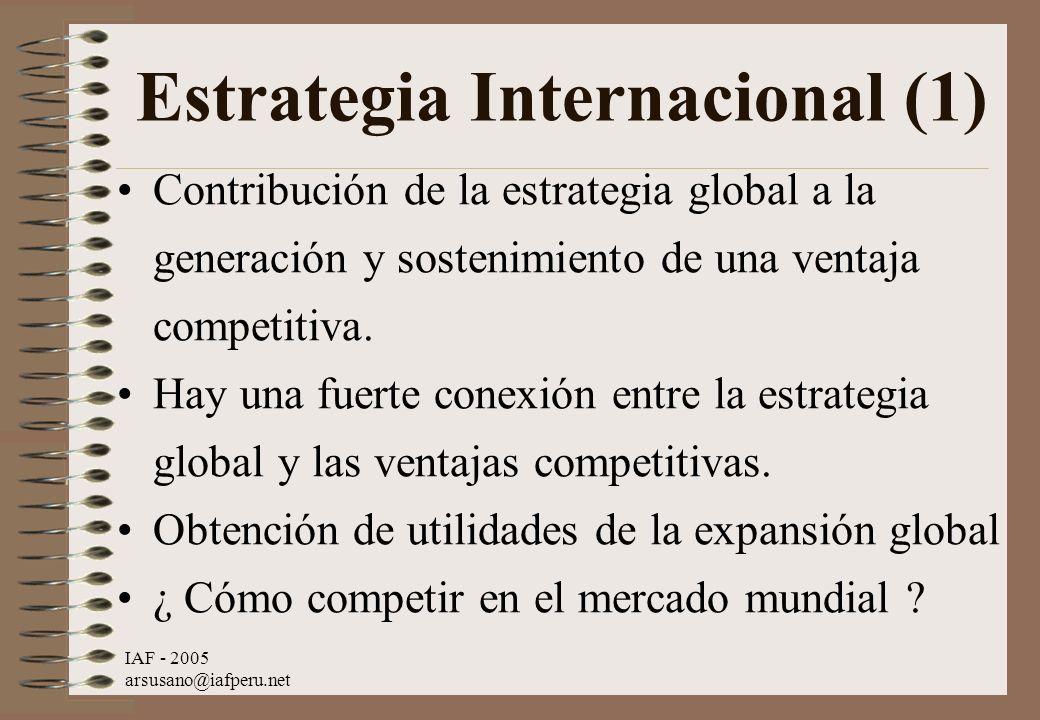 Estrategia Internacional (1)