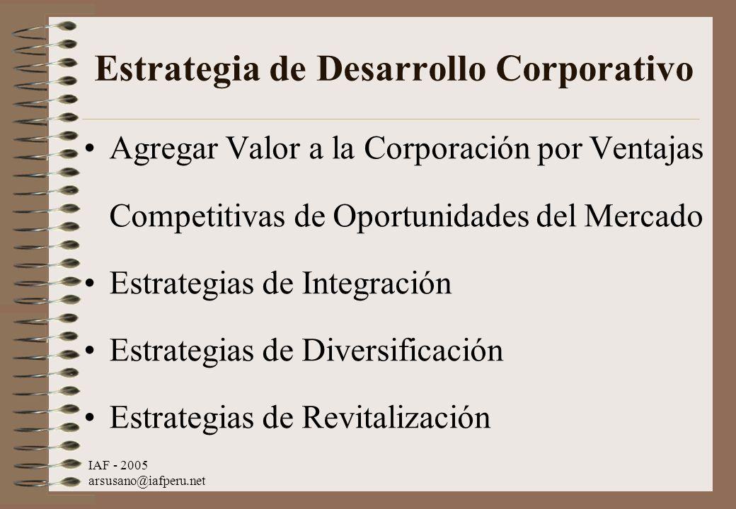 Estrategia de Desarrollo Corporativo