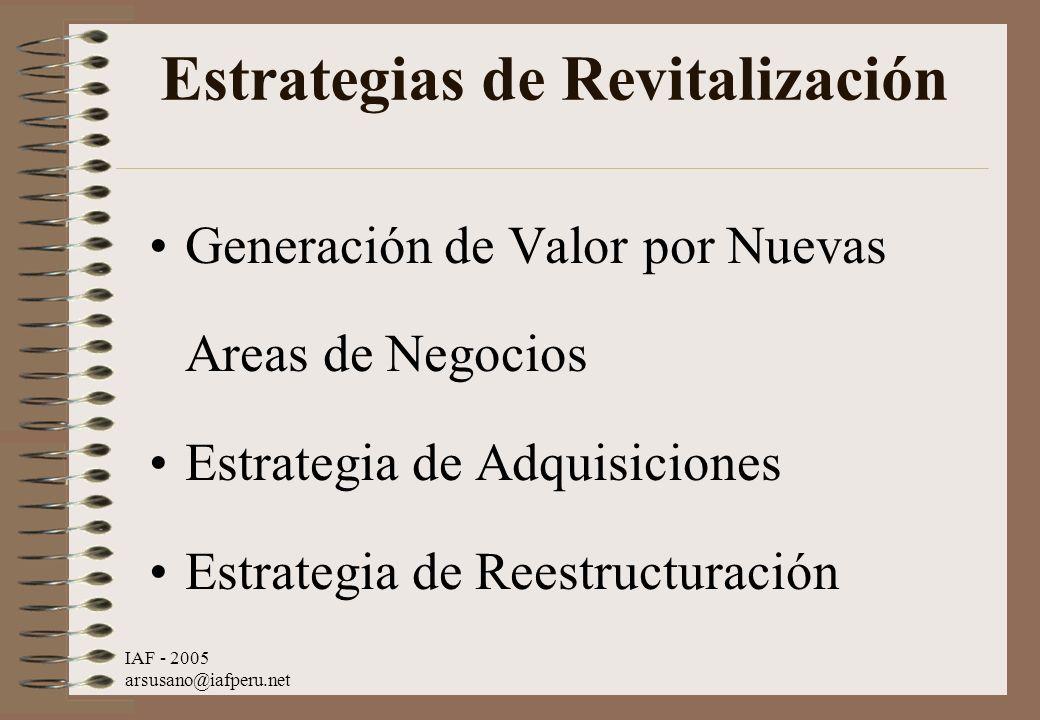 Estrategias de Revitalización