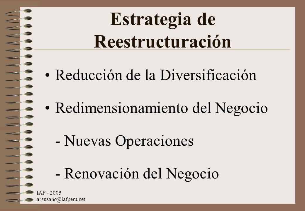 Estrategia de Reestructuración