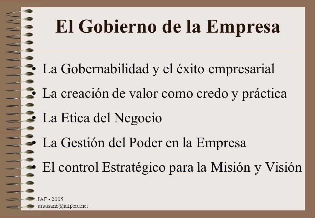 El Gobierno de la Empresa