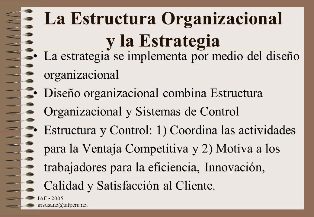 La Estructura Organizacional y la Estrategia