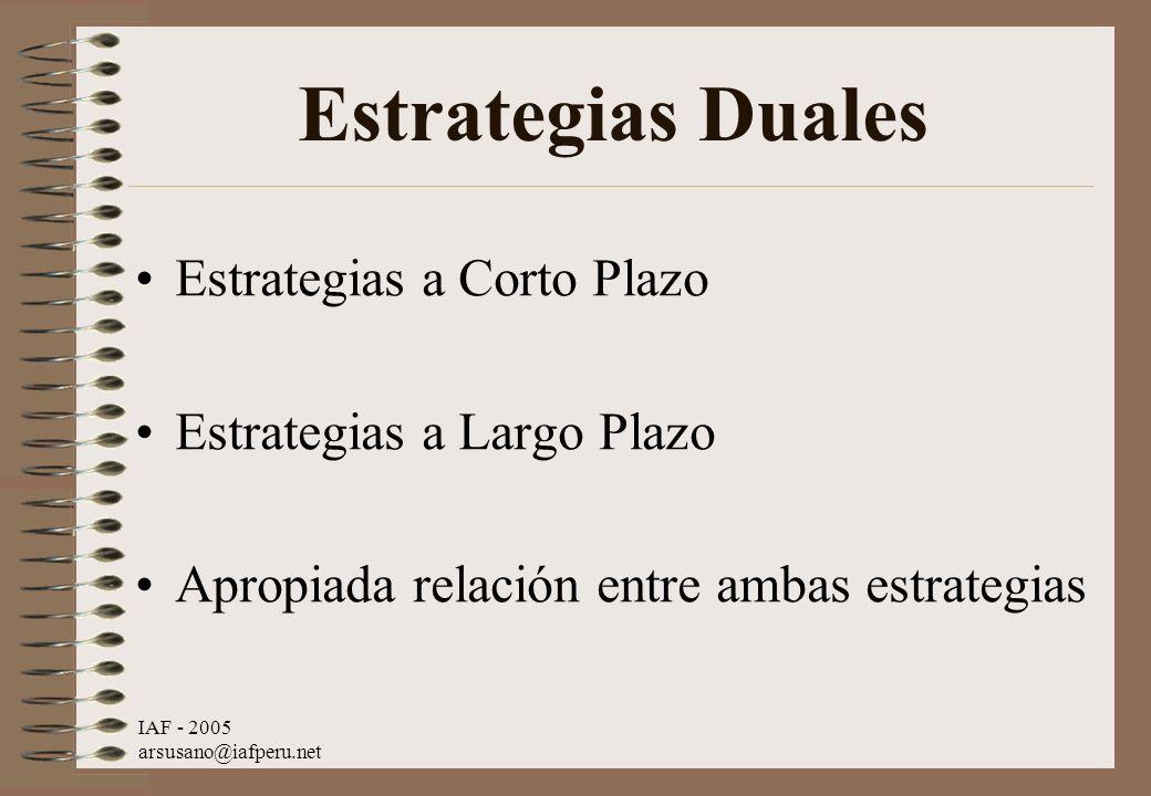 Estrategias Duales Estrategias a Corto Plazo Estrategias a Largo Plazo