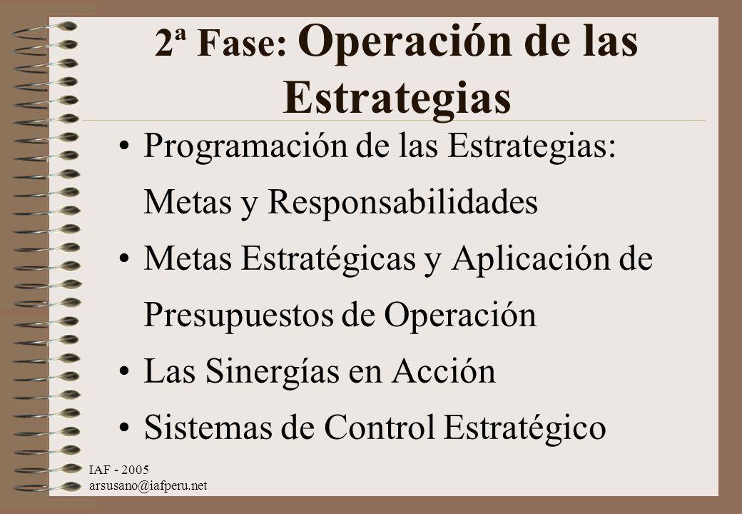 2ª Fase: Operación de las Estrategias
