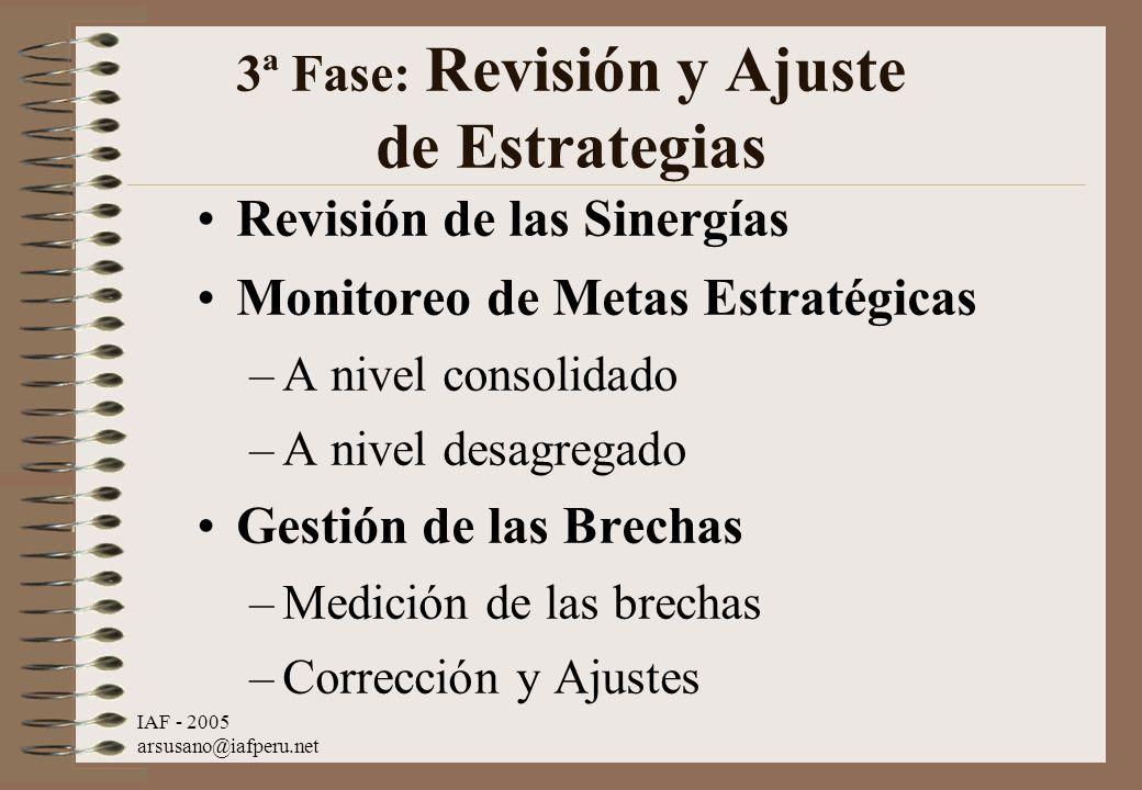 3ª Fase: Revisión y Ajuste de Estrategias