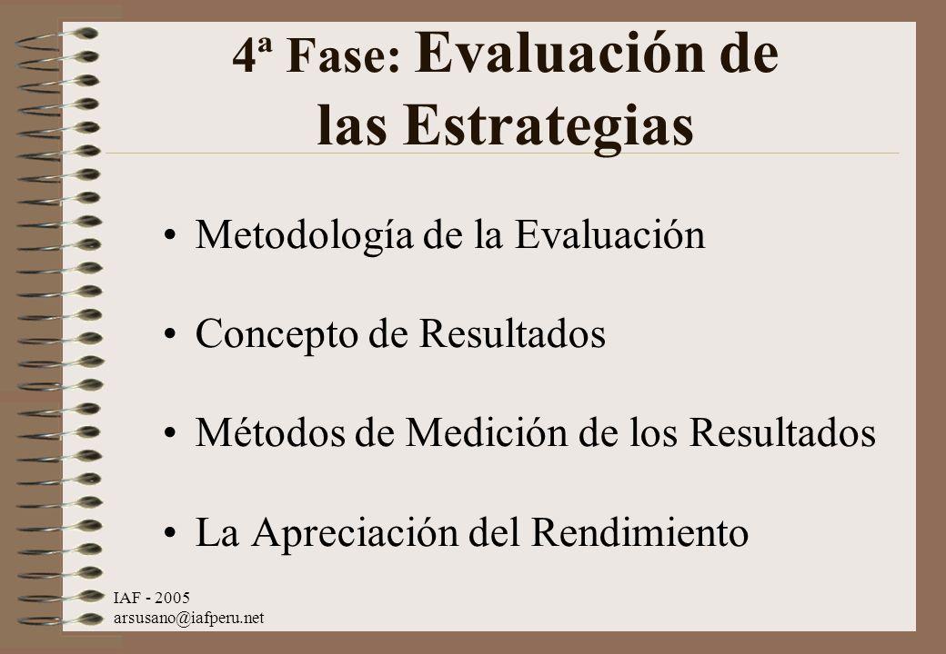 4ª Fase: Evaluación de las Estrategias