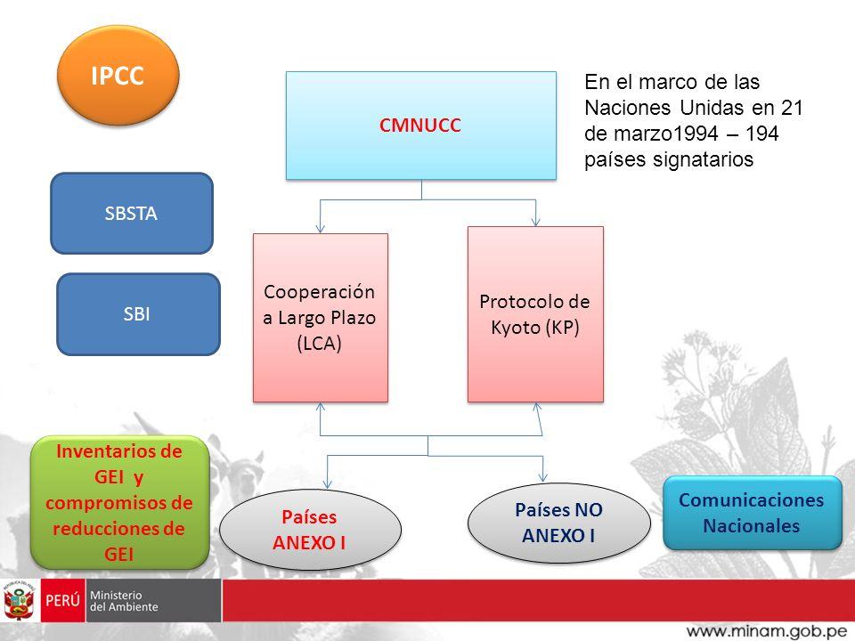 IPCC En el marco de las Naciones Unidas en 21 de marzo1994 – 194 países signatarios. CMNUCC. SBSTA.