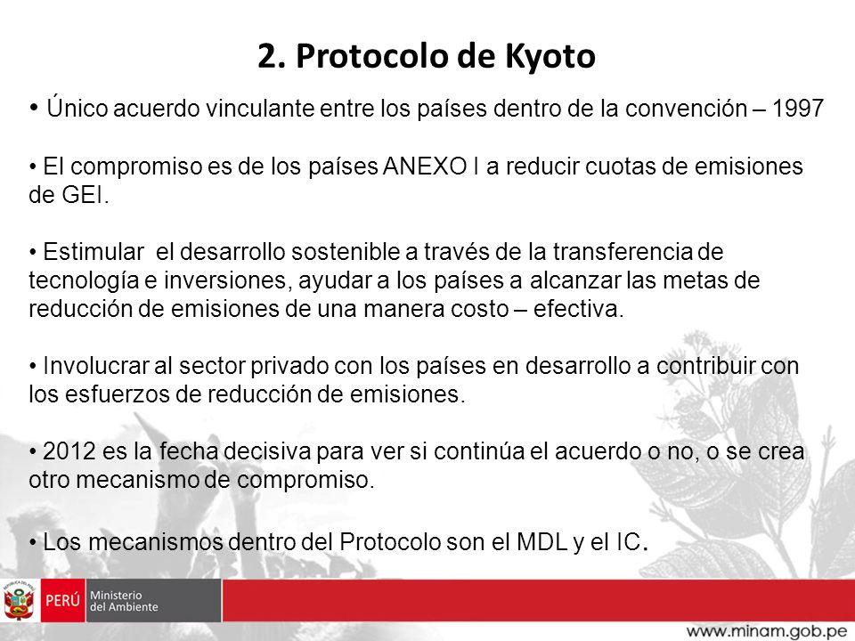 2. Protocolo de Kyoto Único acuerdo vinculante entre los países dentro de la convención – 1997.