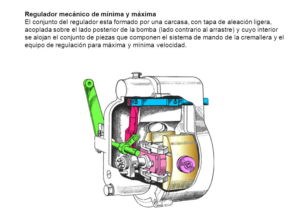 Regulador mecánico de mínima y máxima