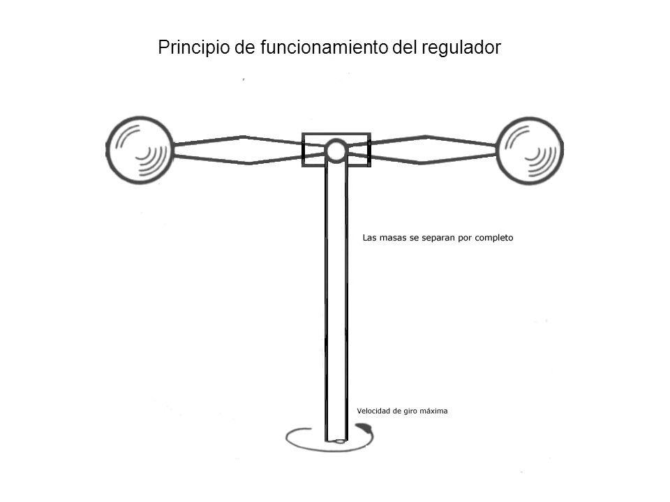 Principio de funcionamiento del regulador