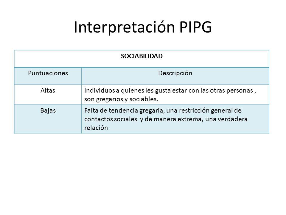 Interpretación PIPG SOCIABILIDAD Puntuaciones Descripción Altas
