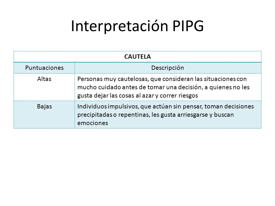 Interpretación PIPG CAUTELA Puntuaciones Descripción Altas