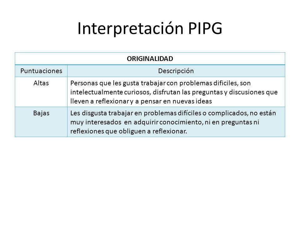 Interpretación PIPG ORIGINALIDAD Puntuaciones Descripción Altas
