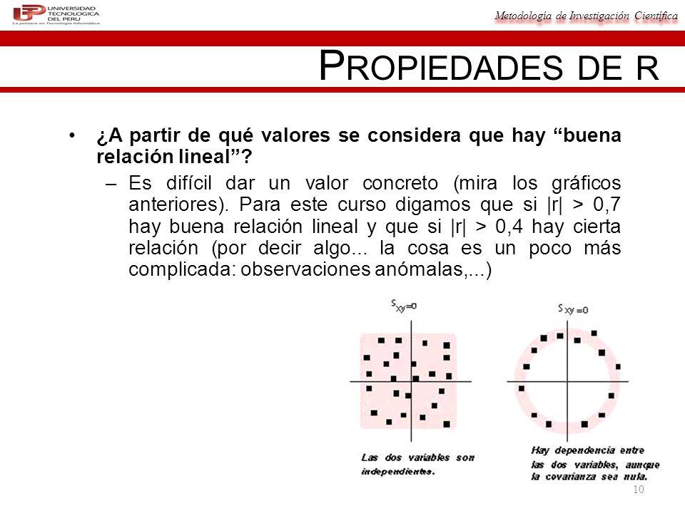 ANÁLISIS DE LA INFORMACIÓN La relación entre variables