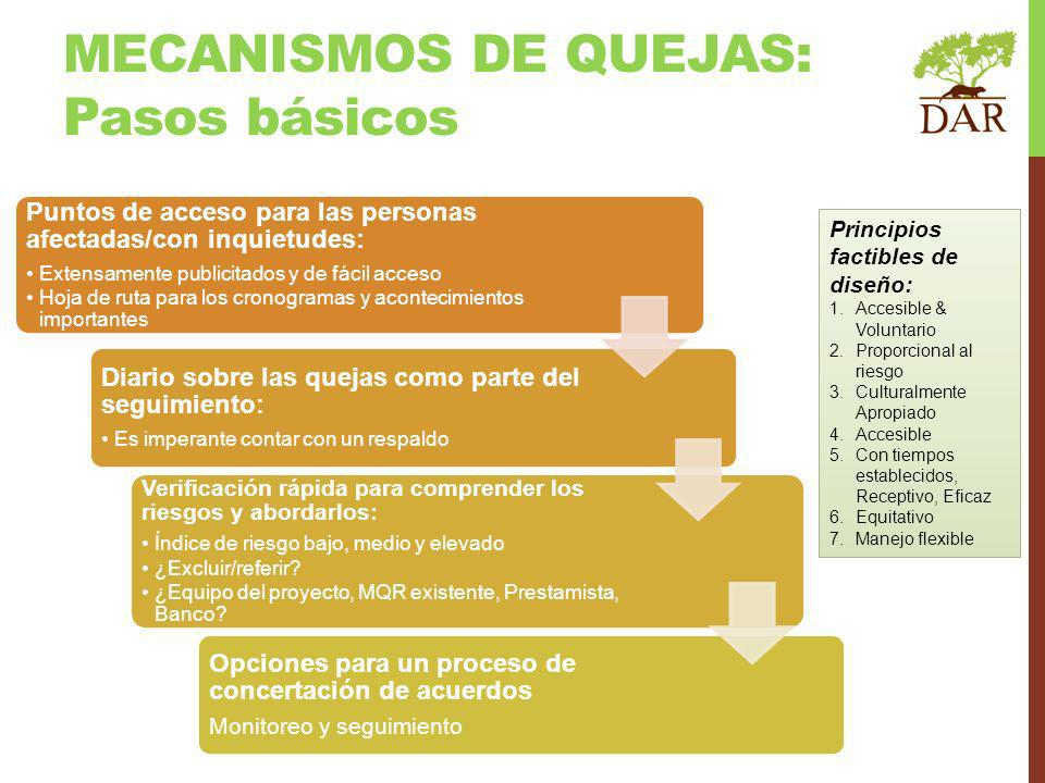 MECANISMOS DE QUEJAS: Pasos básicos