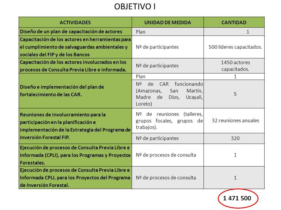 OBJETIVO I 1 471 500 ACTIVIDADES UNIDAD DE MEDIDA CANTIDAD