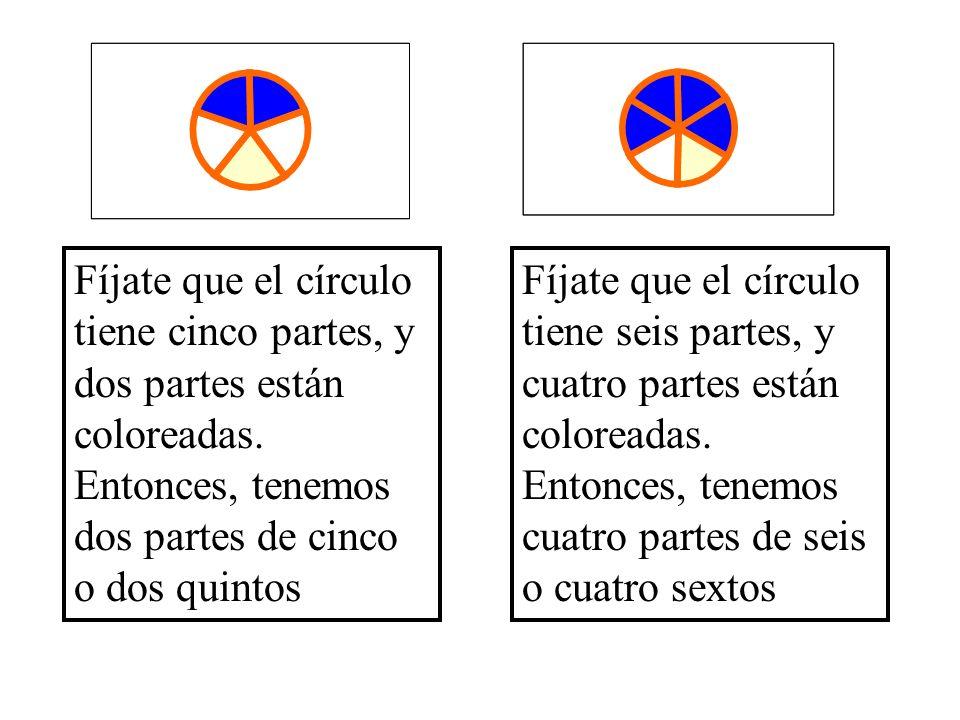 Fíjate que el círculo tiene cinco partes, y dos partes están coloreadas. Entonces, tenemos dos partes de cinco o dos quintos