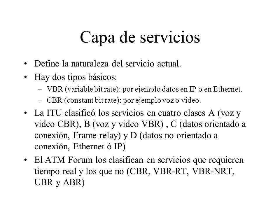 Capa de servicios Define la naturaleza del servicio actual.