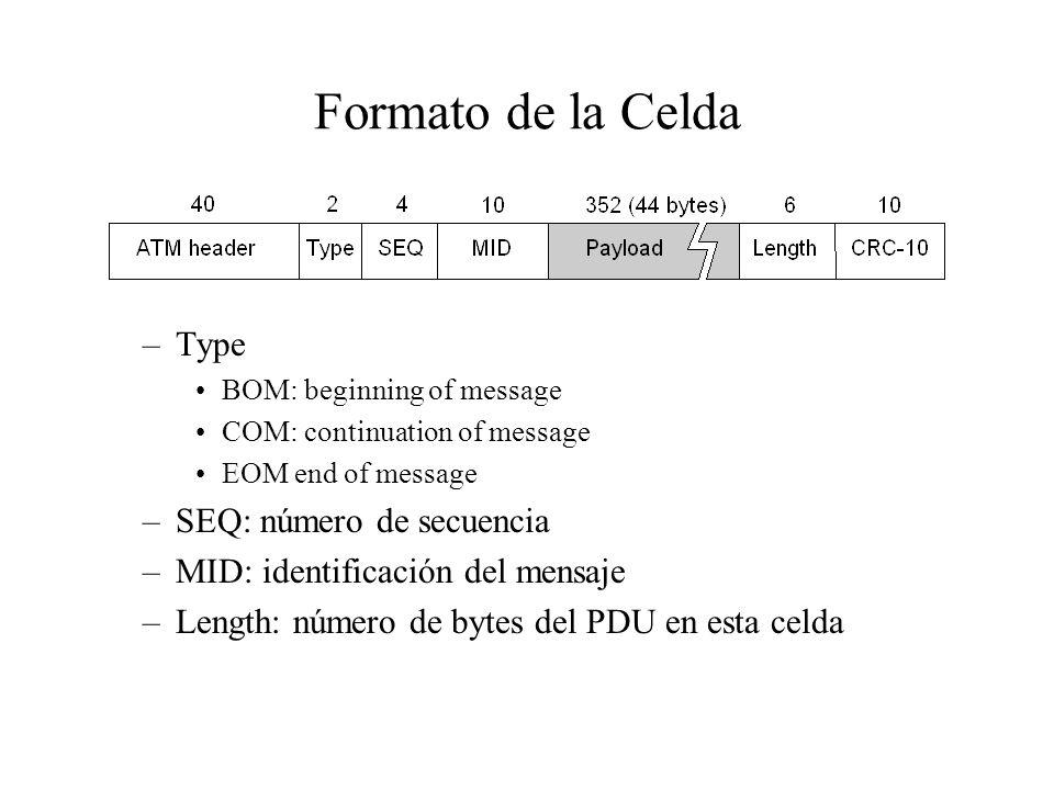 Formato de la Celda Type SEQ: número de secuencia