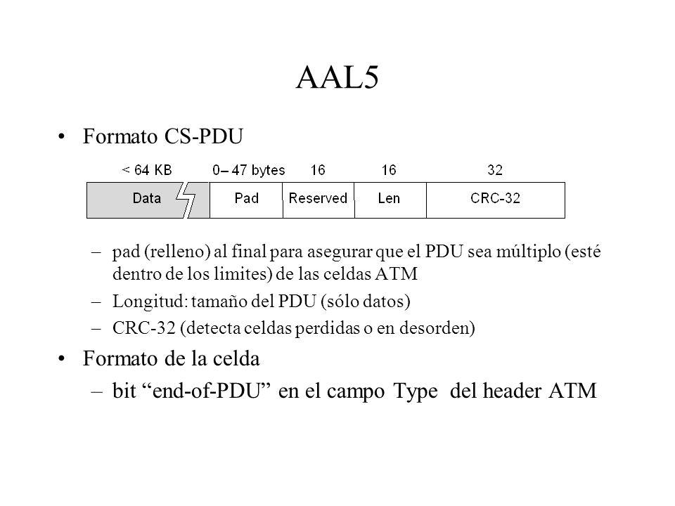 AAL5 Formato CS-PDU Formato de la celda