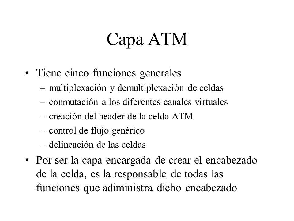 Capa ATM Tiene cinco funciones generales