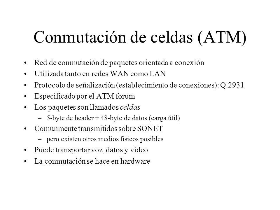 Conmutación de celdas (ATM)