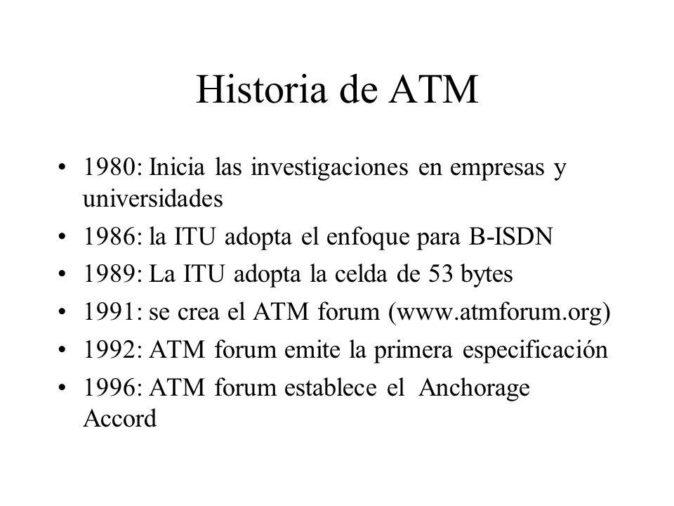 Historia de ATM 1980: Inicia las investigaciones en empresas y universidades. 1986: la ITU adopta el enfoque para B-ISDN.