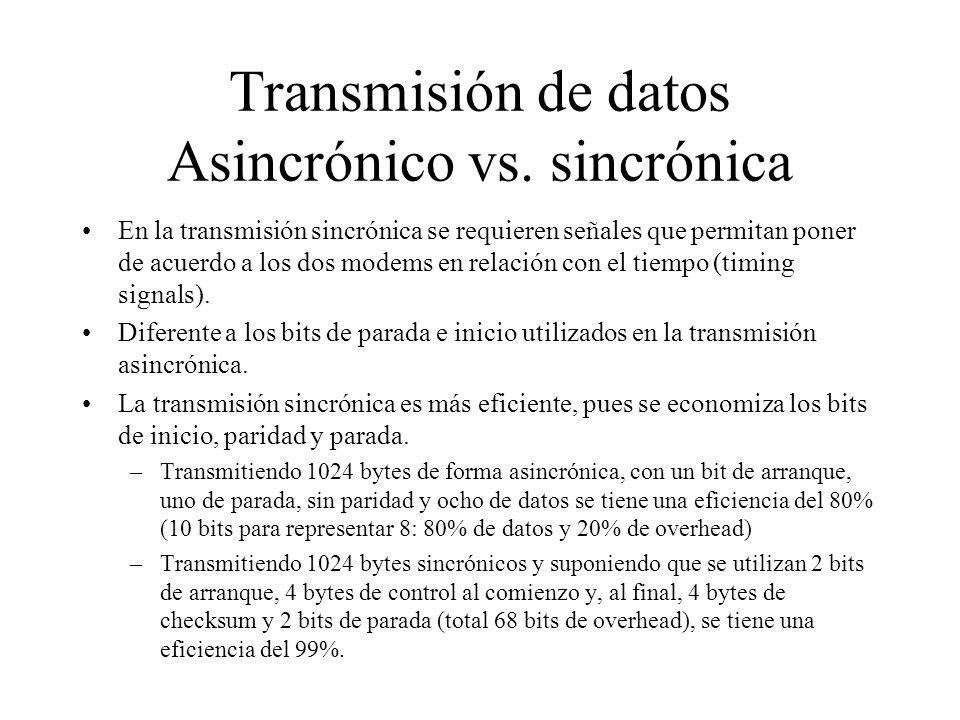 Transmisión de datos Asincrónico vs. sincrónica